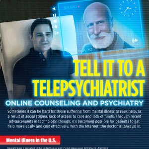 Tell It To A Telepsychiatrist Online Counseling And Psychiatry