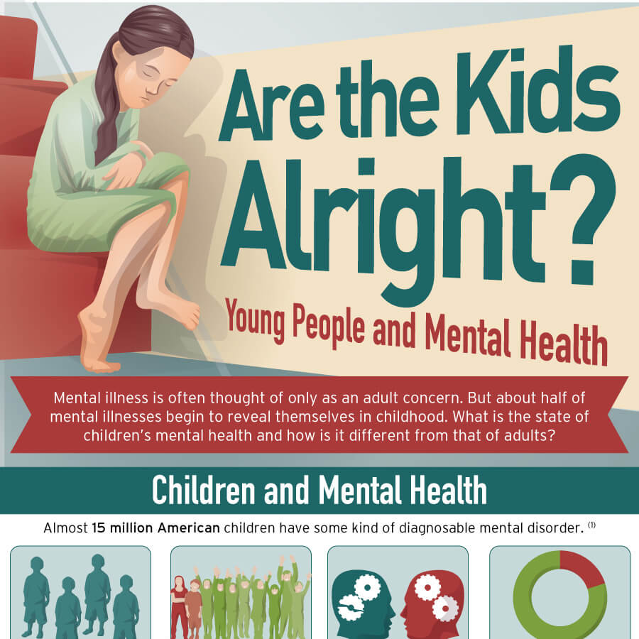 Are the Kids Alright? Young People and Mental Health
